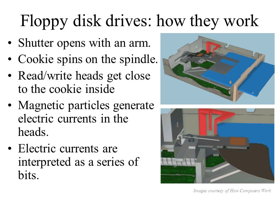 Floppy disk drives: how they work Shutter opens with an arm.
