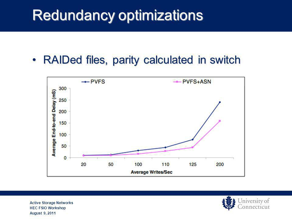 Redundancy optimizations Active Storage Networks HEC FSIO Workshop August 9, 2011 RAIDed files, parity calculated in switchRAIDed files, parity calculated in switch
