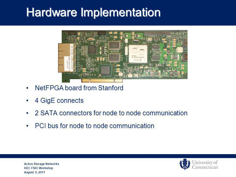 Hardware Implementation NetFPGA board from StanfordNetFPGA board from Stanford 4 GigE connects4 GigE connects 2 SATA connectors for node to node communication2 SATA connectors for node to node communication PCI bus for node to node communicationPCI bus for node to node communication Active Storage Networks HEC FSIO Workshop August 9, 2011