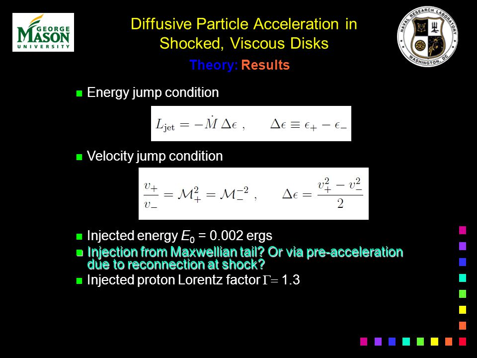 Diffusive Particle Acceleration in Shocked, Viscous Disks Theory: Results n Energy jump condition n Velocity jump condition n Injected energy E 0 = 0.002 ergs n Injection from Maxwellian tail.