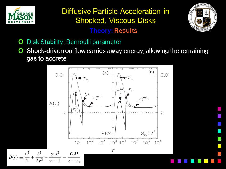 o Disk Stability: Bernoulli parameter o Shock-driven outflow carries away energy, allowing the remaining gas to accrete Diffusive Particle Acceleration in Shocked, Viscous Disks Theory: Results