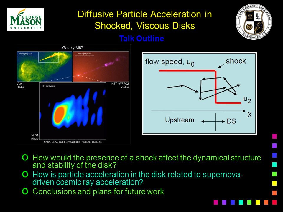 Diffusive Particle Acceleration in Shocked, Viscous Disks Talk Outline o o How would the presence of a shock affect the dynamical structure and stability of the disk.