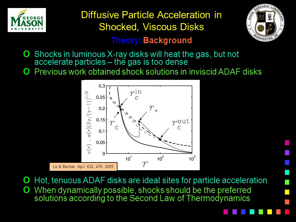 o o Shocks in luminous X-ray disks will heat the gas, but not accelerate particles – the gas is too dense o o Previous work obtained shock solutions in inviscid ADAF disks o o Hot, tenuous ADAF disks are ideal sites for particle acceleration o o When dynamically possible, shocks should be the preferred solutions according to the Second Law of Thermodynamics Diffusive Particle Acceleration in Shocked, Viscous Disks Theory: Background Le & Becker, ApJ, 632, 476, 2005