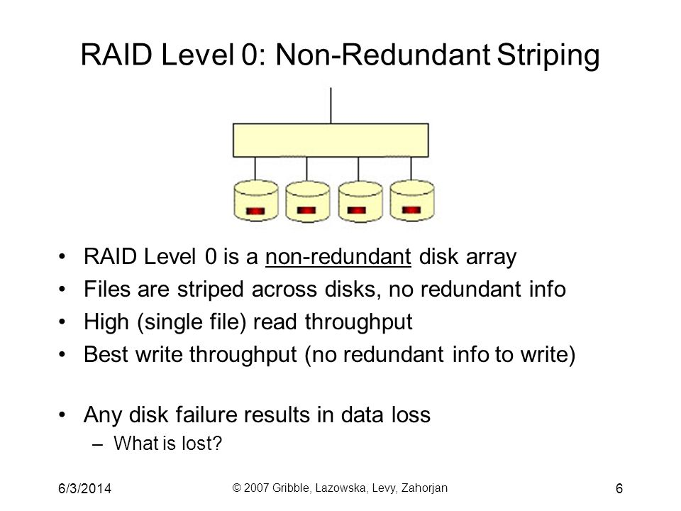 6/3/2014 © 2007 Gribble, Lazowska, Levy, Zahorjan 6 RAID Level 0: Non-Redundant Striping RAID Level 0 is a non-redundant disk array Files are striped