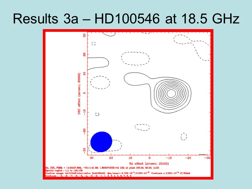 Results 3a – HD100546 at 18.5 GHz