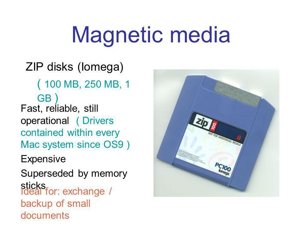 Magnetic media Floppy disks