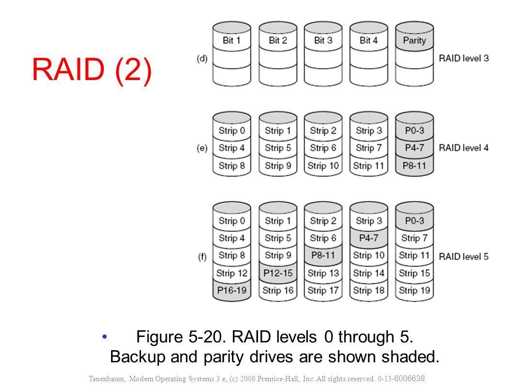 Figure 5-28.Shortest Seek First (SSF) disk scheduling algorithm.