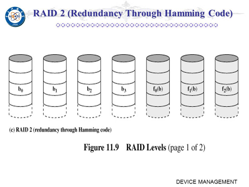 DEVICE MANAGEMENT RAID 1 Read performance is better than RAID 0 (choose the seek time fewer disk to access) Read performance is better than RAID 0 (choose the seek time fewer disk to access) Write performance is worse than RAID 0 Write performance is worse than RAID 0 Higher cost Higher cost Recovery is simple Recovery is simple It can have higher parallel performance than RAID0 It can have higher parallel performance than RAID0