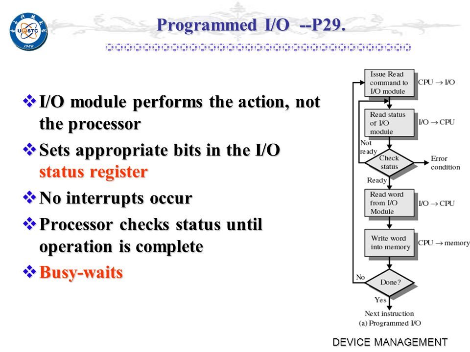 DEVICE MANAGEMENT 4.2 Techniques for Performing I/O (p453 11.2) 4.2 Techniques for Performing I/O (p453 11.2) Cyclic Test /Programmed Cyclic Test /Programmed Interrupt-Driven Interrupt-Driven DMA Control DMA Control