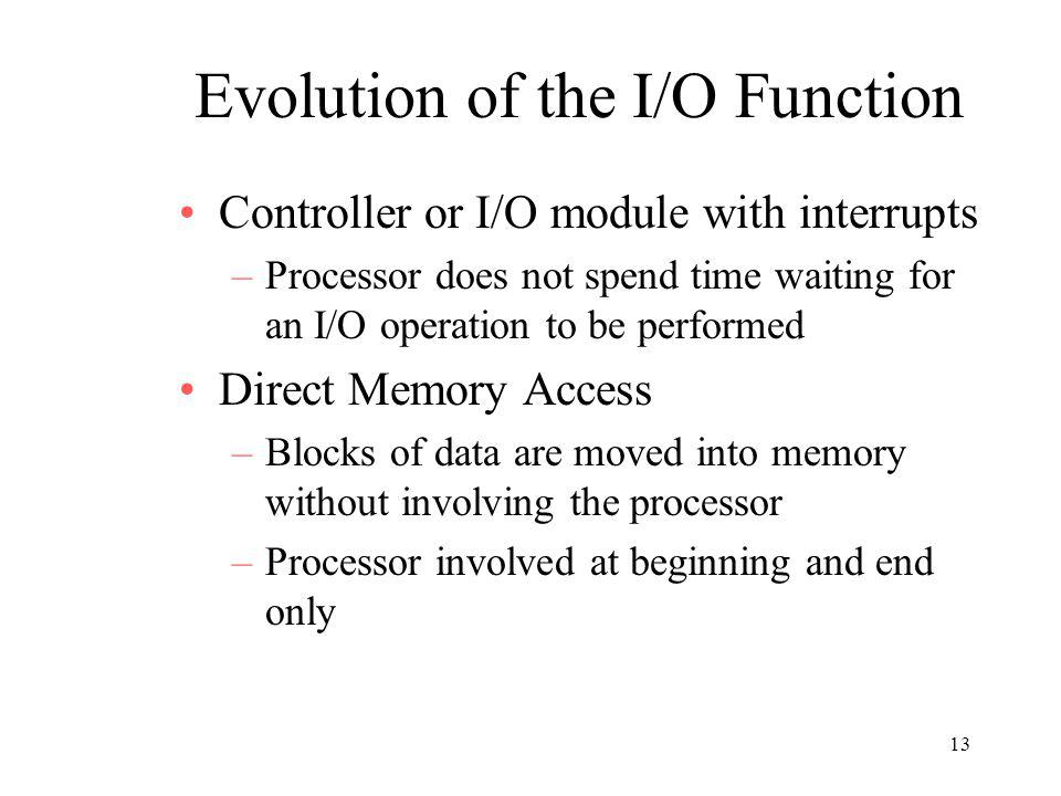13 Evolution of the I/O Function Controller or I/O module with interrupts –Processor does not spend time waiting for an I/O operation to be performed