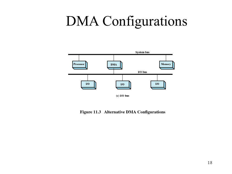 18 DMA Configurations