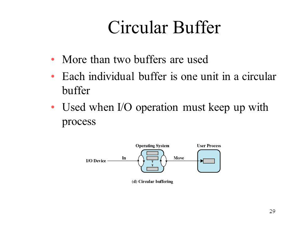 29 Circular Buffer More than two buffers are used Each individual buffer is one unit in a circular buffer Used when I/O operation must keep up with pr