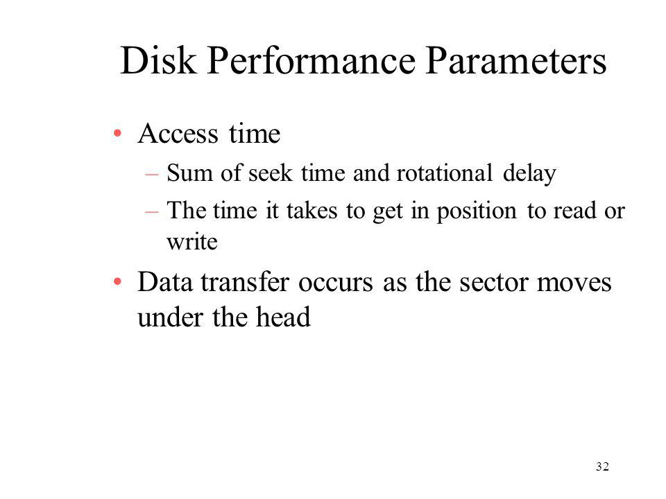 32 Disk Performance Parameters Access time –Sum of seek time and rotational delay –The time it takes to get in position to read or write Data transfer