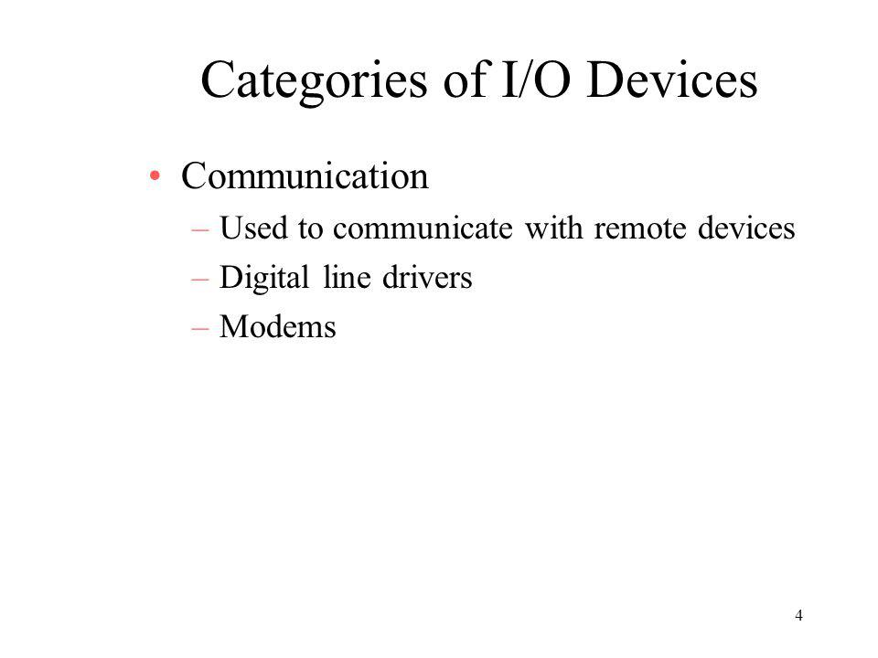 4 Categories of I/O Devices Communication –Used to communicate with remote devices –Digital line drivers –Modems