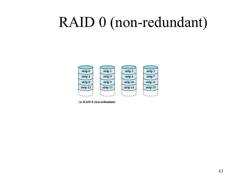 43 RAID 0 (non-redundant)
