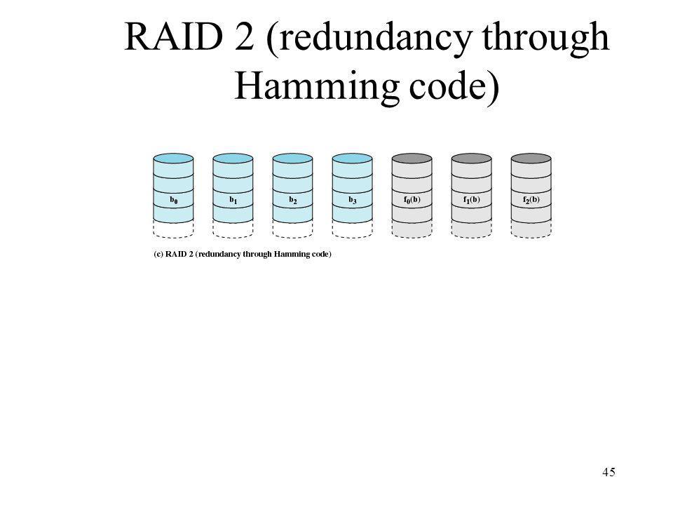 45 RAID 2 (redundancy through Hamming code)