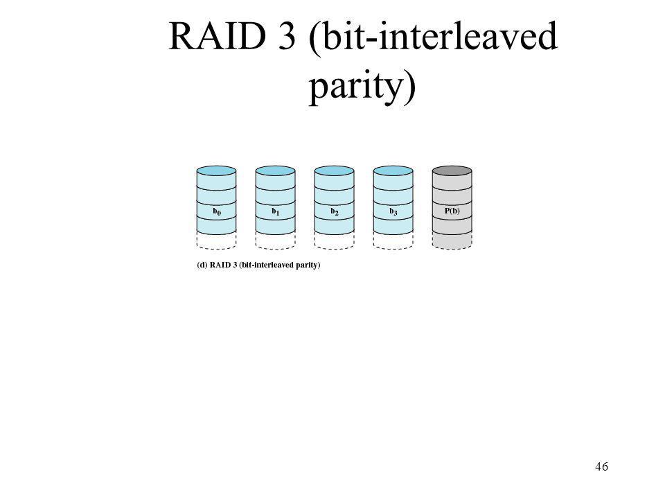 46 RAID 3 (bit-interleaved parity)