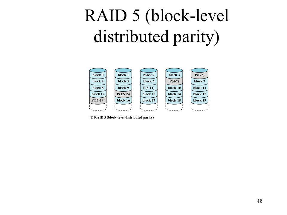 48 RAID 5 (block-level distributed parity)