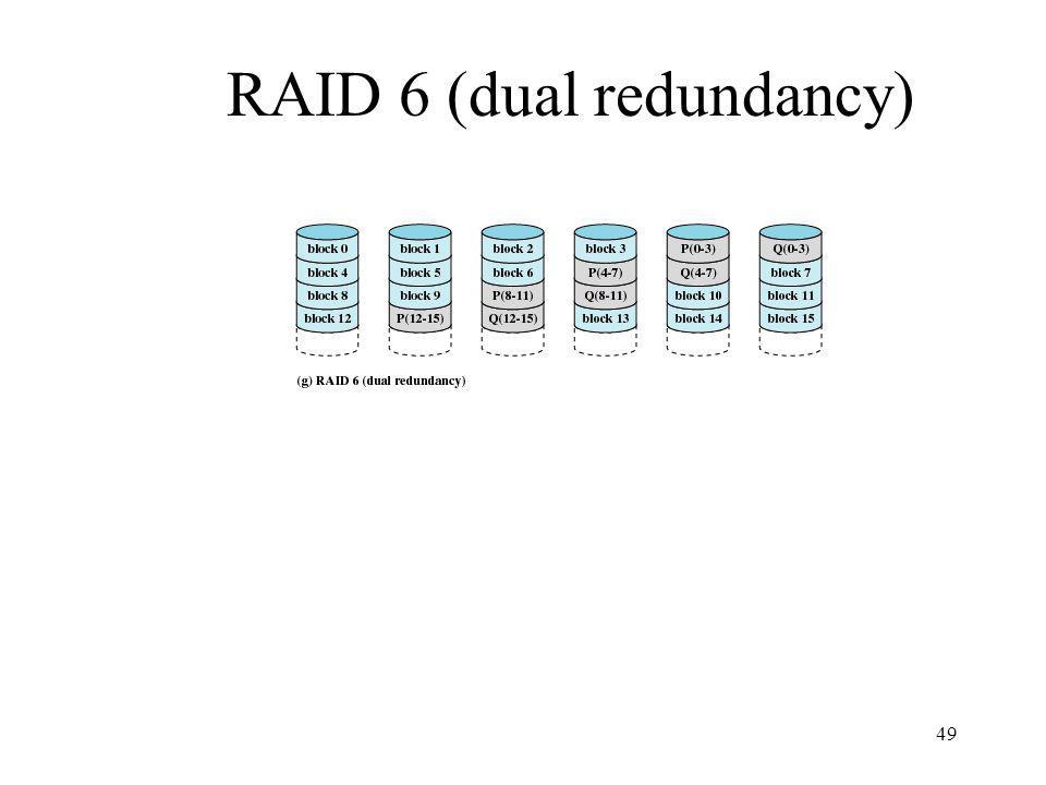 49 RAID 6 (dual redundancy)