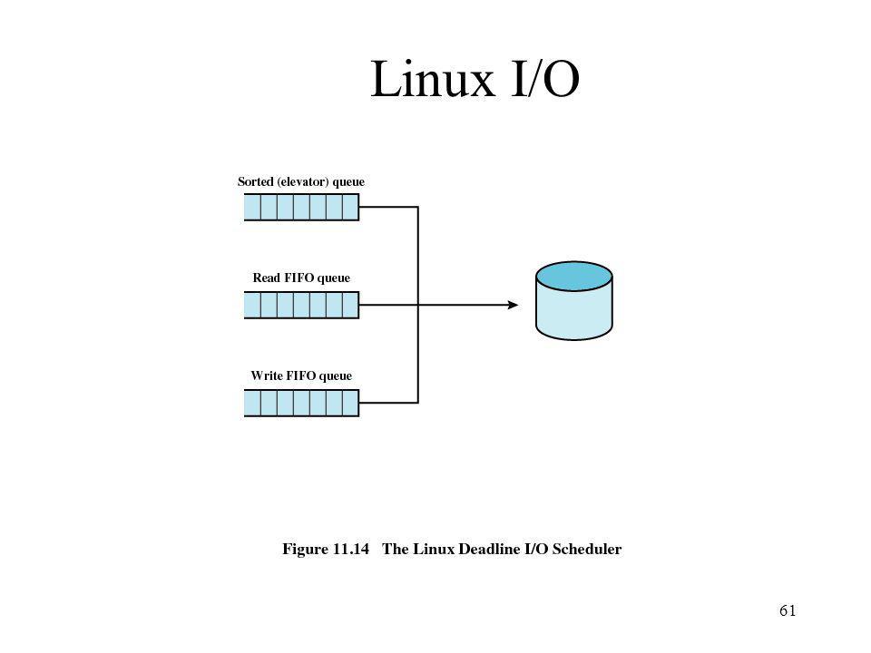 61 Linux I/O