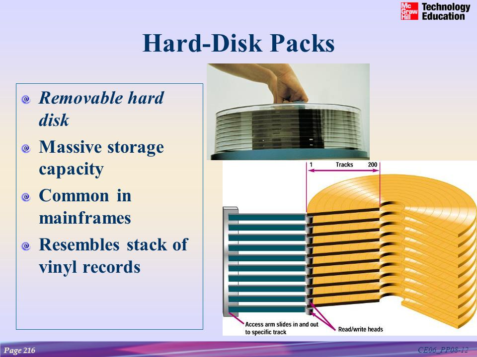 CE06_PP08-12 Hard-Disk Packs Removable hard disk Massive storage capacity Common in mainframes Resembles stack of vinyl records Page 216