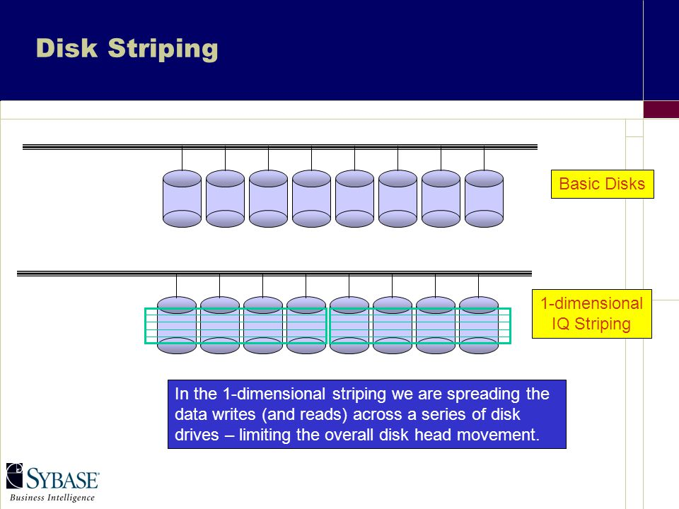 Disk Striping Basic Disks 1-dimensional IQ Striping In the 1-dimensional striping we are spreading the data writes (and reads) across a series of disk drives – limiting the overall disk head movement.