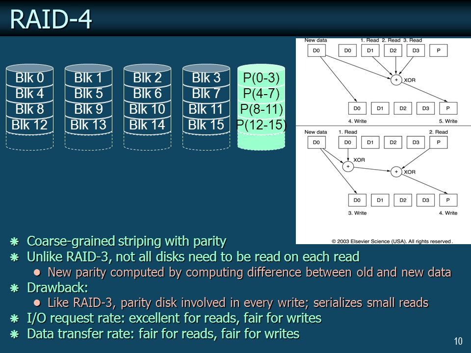 10RAID-4 Coarse-grained striping with parity Coarse-grained striping with parity Unlike RAID-3, not all disks need to be read on each read Unlike RAID-3, not all disks need to be read on each read New parity computed by computing difference between old and new data New parity computed by computing difference between old and new data Drawback: Drawback: Like RAID-3, parity disk involved in every write; serializes small reads Like RAID-3, parity disk involved in every write; serializes small reads I/O request rate: excellent for reads, fair for writes I/O request rate: excellent for reads, fair for writes Data transfer rate: fair for reads, fair for writes Data transfer rate: fair for reads, fair for writes Blk 12 Blk 8 Blk 4 Blk 0 Blk 13 Blk 9 Blk 5 Blk 1 Blk 14 Blk 10 Blk 6 Blk 2 Blk 15 Blk 11 Blk 7 Blk 3 P(12-15) P(8-11) P(4-7) P(0-3)