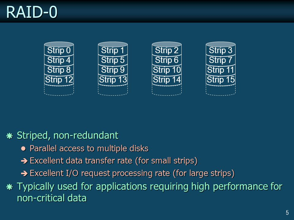 5RAID-0 Strip 12 Strip 8 Strip 4 Strip 0 Strip 13 Strip 9 Strip 5 Strip 1 Strip 14 Strip 10 Strip 6 Strip 2 Strip 15 Strip 11 Strip 7 Strip 3 Striped, non-redundant Striped, non-redundant Parallel access to multiple disks Parallel access to multiple disks Excellent data transfer rate (for small strips) Excellent data transfer rate (for small strips) Excellent I/O request processing rate (for large strips) Excellent I/O request processing rate (for large strips) Typically used for applications requiring high performance for non-critical data Typically used for applications requiring high performance for non-critical data