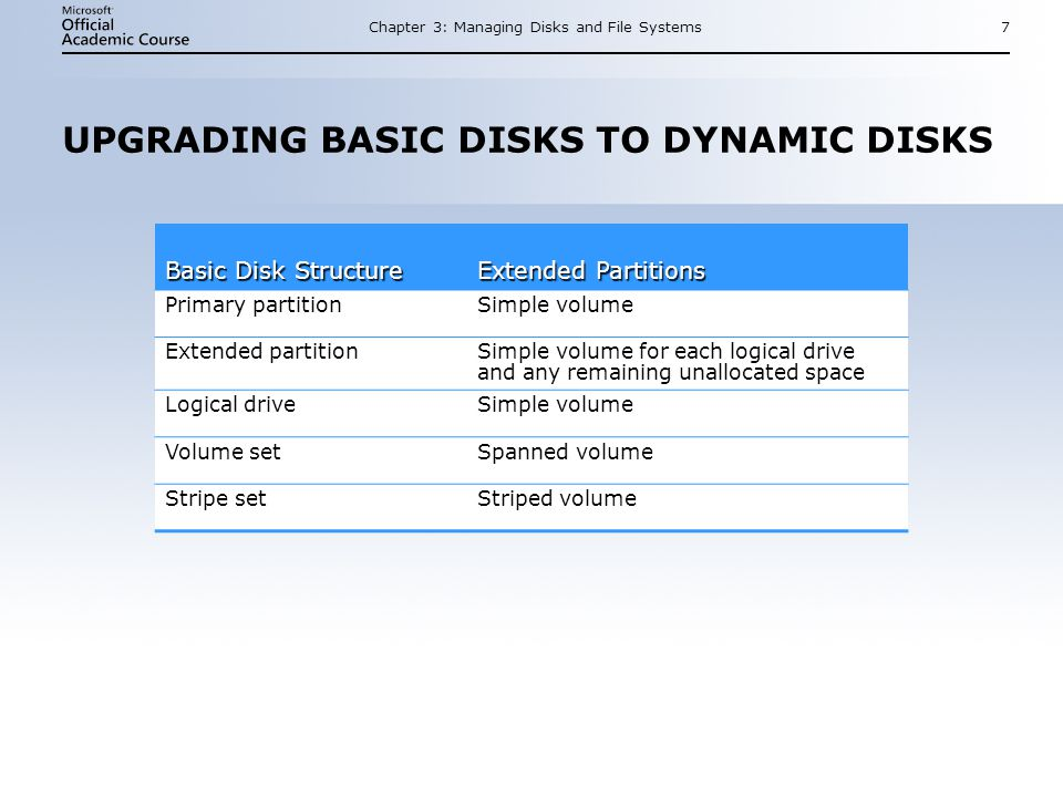 Chapter 3: Managing Disks and File Systems8 MANAGING STORAGE ON REMOTE SYSTEMS