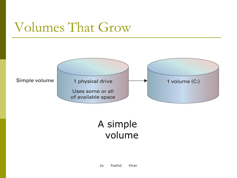by Rashid Khan Volumes That Grow A simple volume