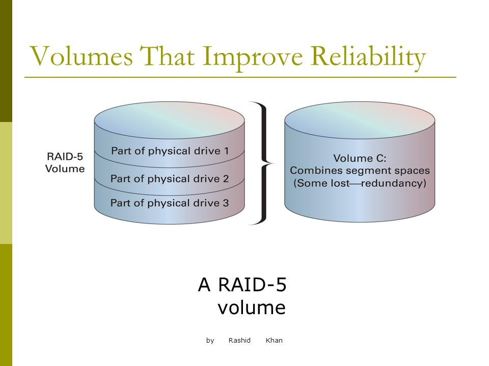 by Rashid Khan Volumes That Improve Reliability A RAID-5 volume