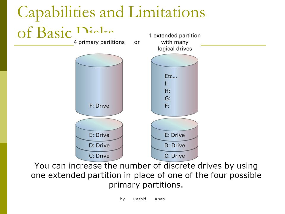by Rashid Khan Capabilities and Limitations of Basic Disks You can increase the number of discrete drives by using one extended partition in place of one of the four possible primary partitions.