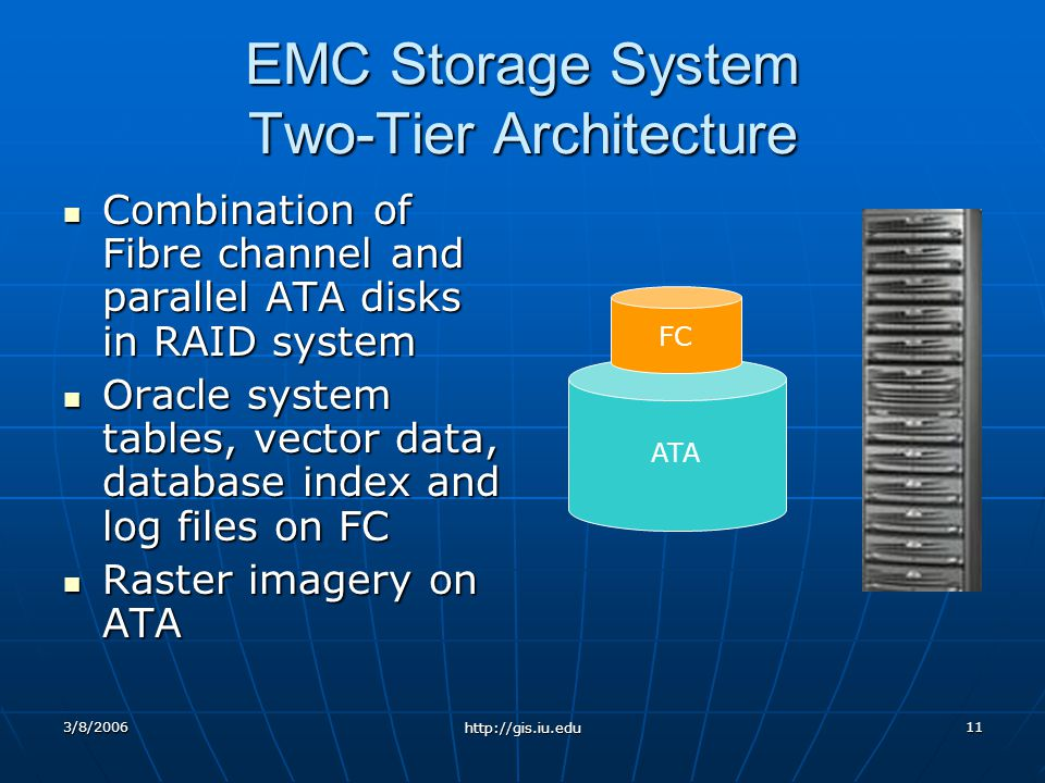 3/8/2006 http://gis.iu.edu 11 EMC Storage System Two-Tier Architecture Combination of Fibre channel and parallel ATA disks in RAID system Combination of Fibre channel and parallel ATA disks in RAID system Oracle system tables, vector data, database index and log files on FC Oracle system tables, vector data, database index and log files on FC Raster imagery on ATA Raster imagery on ATA FC ATA