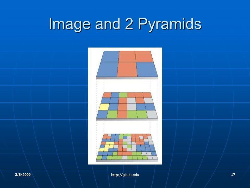 3/8/2006 http://gis.iu.edu 17 Image and 2 Pyramids