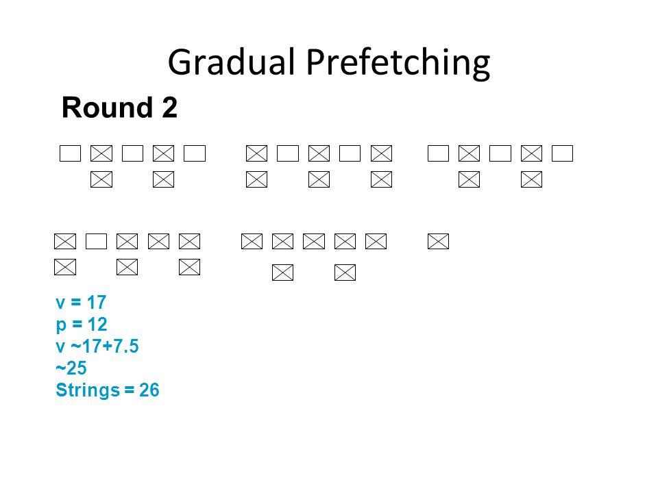 v = 17 p = 12 v ~17+7.5 ~25 Strings = 26 Round 2 Gradual Prefetching
