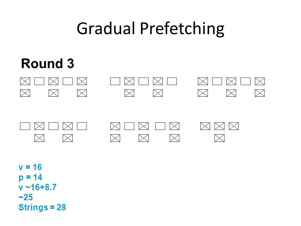 v = 16 p = 14 v ~16+8.7 ~25 Strings = 28 Round 3 Gradual Prefetching
