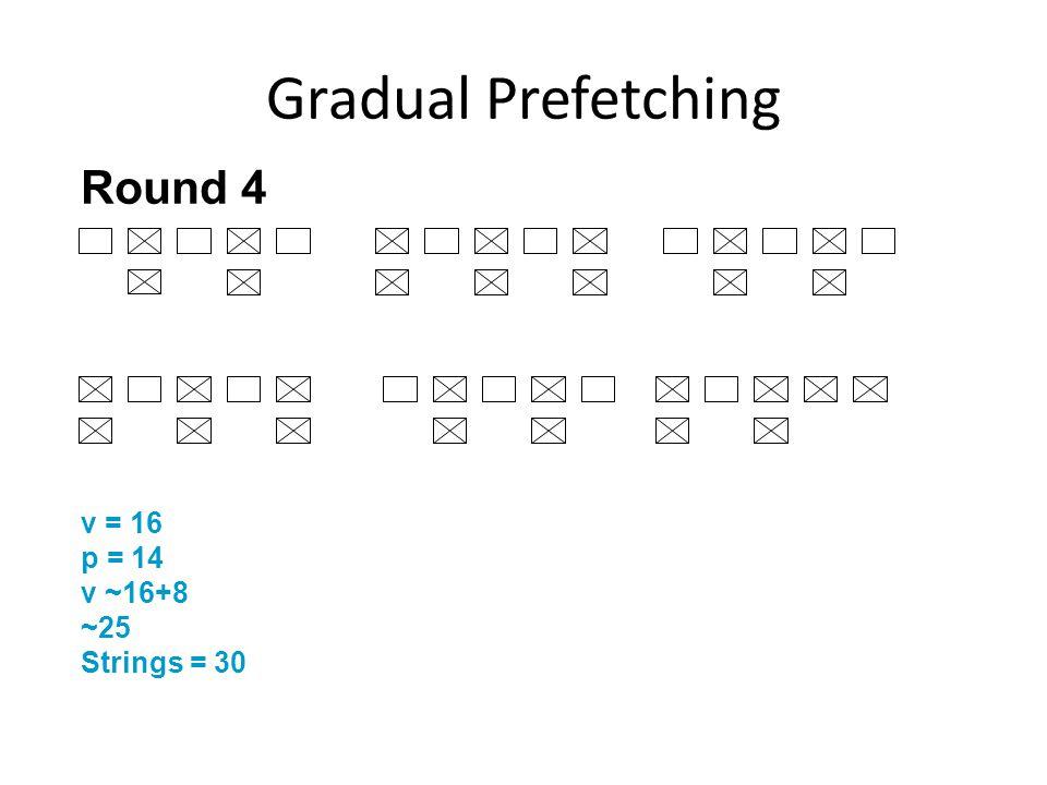 v = 16 p = 14 v ~16+8 ~25 Strings = 30 Round 4 Gradual Prefetching