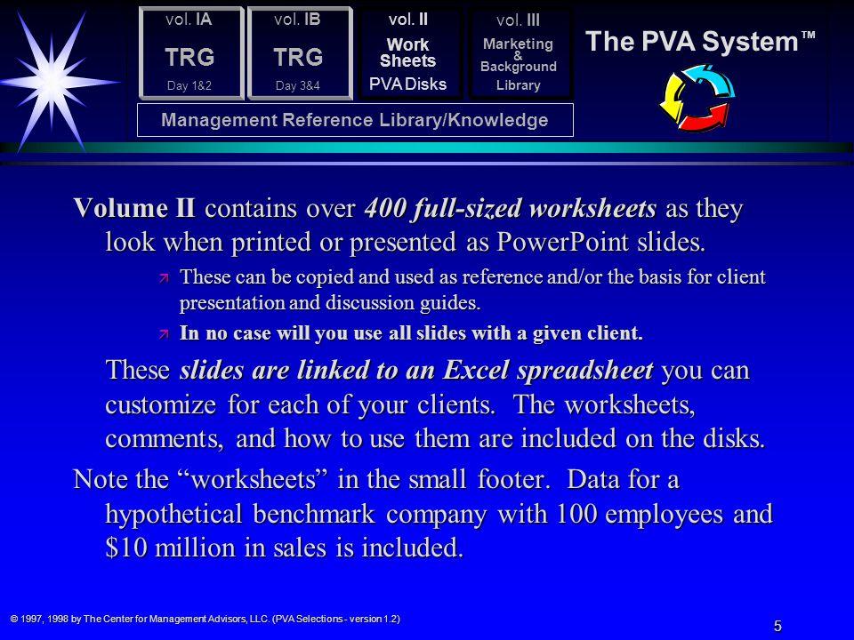 © 1997, 1998 by The Center for Management Advisors, LLC.
