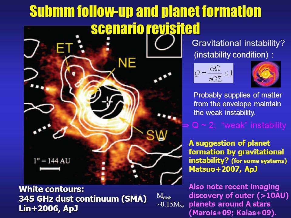 White contours: 345 GHz dust continuum (SMA) Lin+2006, ApJ A suggestion of planet formation by gravitational instability.
