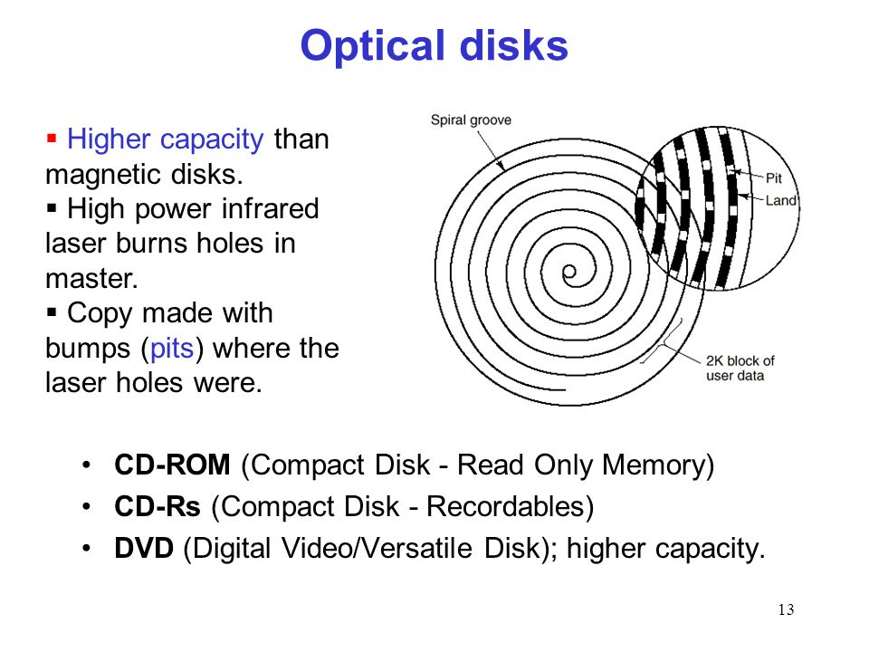 13 Optical disks CD-ROM (Compact Disk - Read Only Memory) CD-Rs (Compact Disk - Recordables) DVD (Digital Video/Versatile Disk); higher capacity.