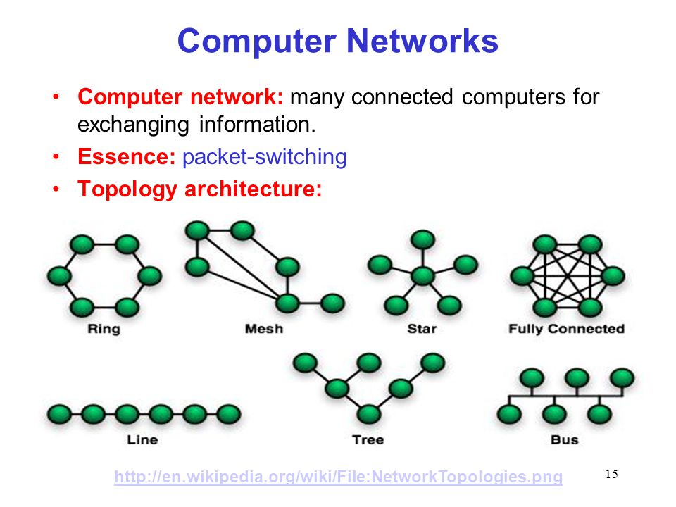 15 Computer Networks Computer network: many connected computers for exchanging information.