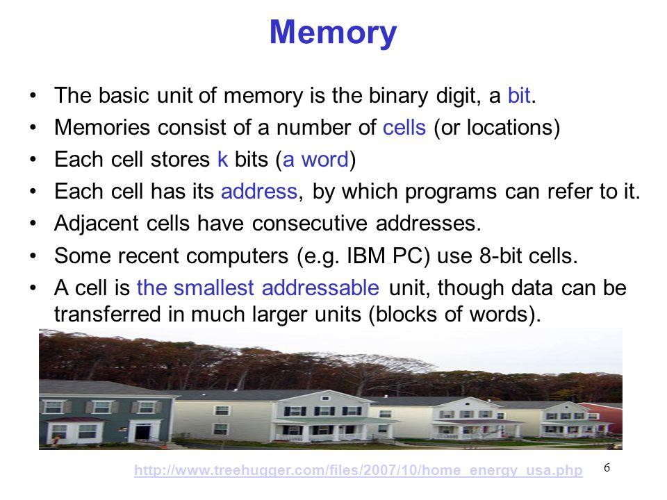7 Primary Memory Example: 3 Ways of organising 96 bit memory N cells Addresses 0…N-1
