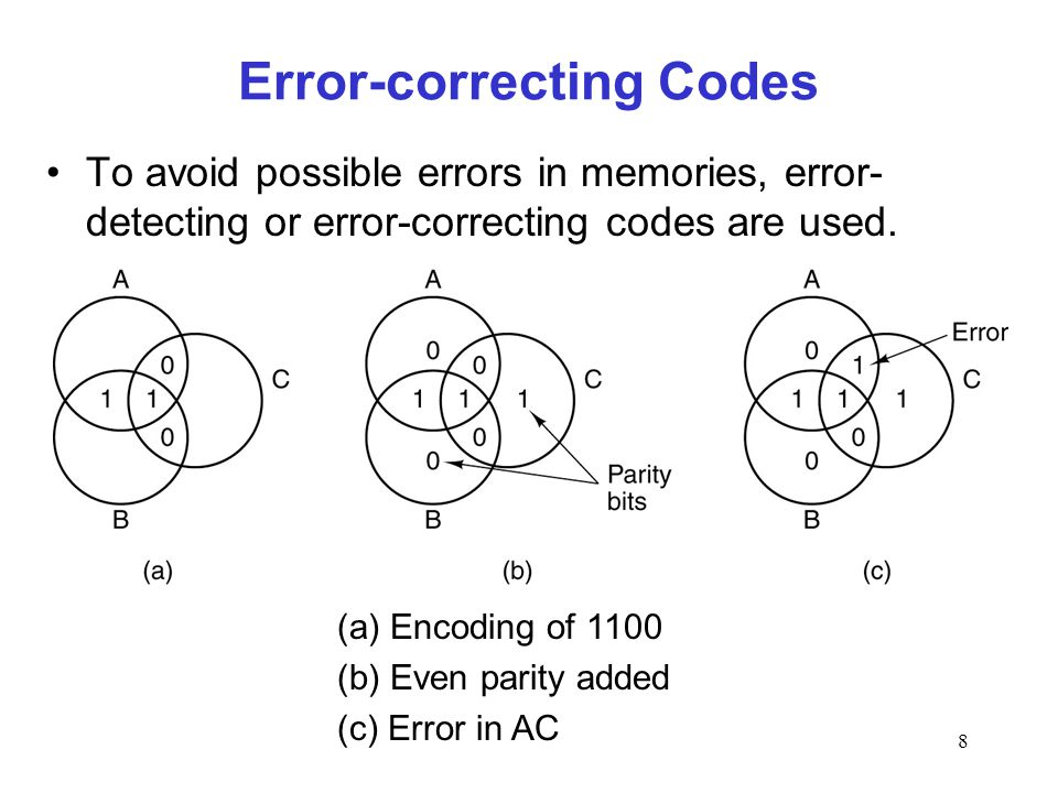 8 Error-correcting Codes To avoid possible errors in memories, error- detecting or error-correcting codes are used.
