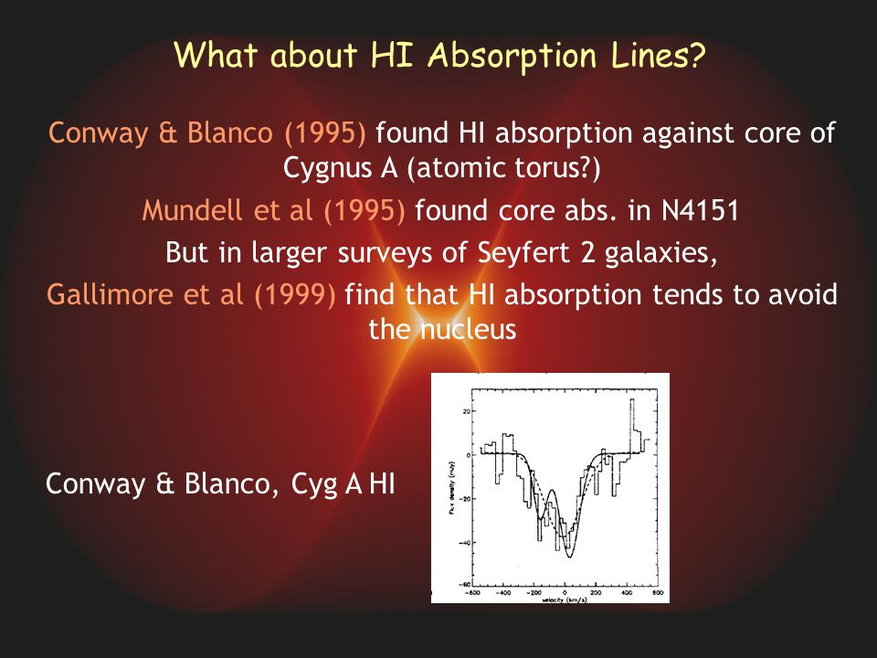 No Molecular Absorption Lines Maloney, Begelman, & Rees (1994) postulate that lack of absorption is due to radiative excitation by nonthermal radio source: High T ex depletes lower rotational levels, decreasing optical High T ex depletes lower rotational levels, decreasing optical depth Alternatively, clouds much smaller than the continuum source, with covering factor ~1, would produce many shallow lines over 100-300 km/s, hard to detect 100-300 km/s, hard to detect.