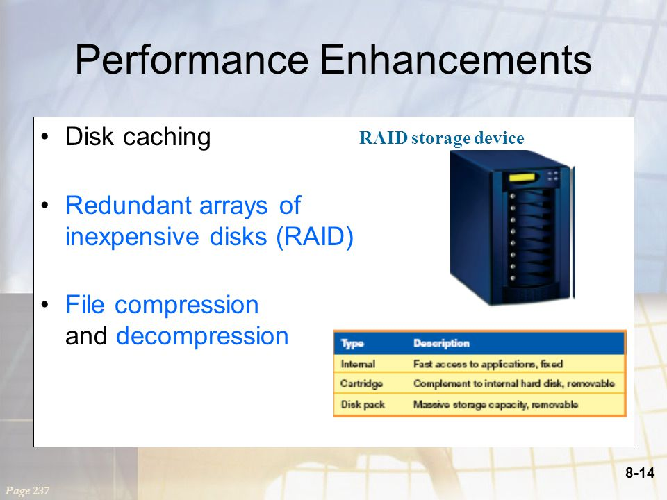 8-14 Performance Enhancements Disk caching Redundant arrays of inexpensive disks (RAID) File compression and decompression Page 237 RAID storage device