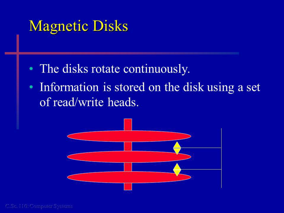 Magnetic Disks The disks rotate continuously. Information is stored on the disk using a set of read/write heads.