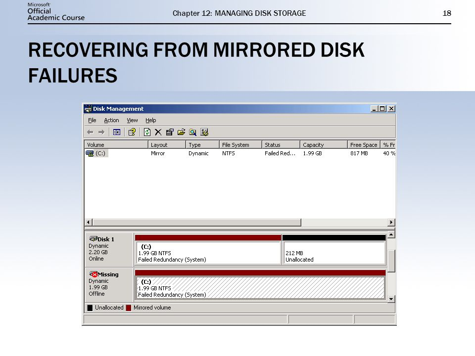 Chapter 12: MANAGING DISK STORAGE18 RECOVERING FROM MIRRORED DISK FAILURES