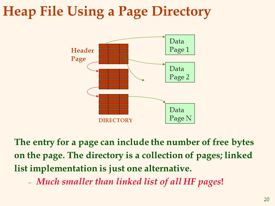 20 Heap File Using a Page Directory The entry for a page can include the number of free bytes on the page.