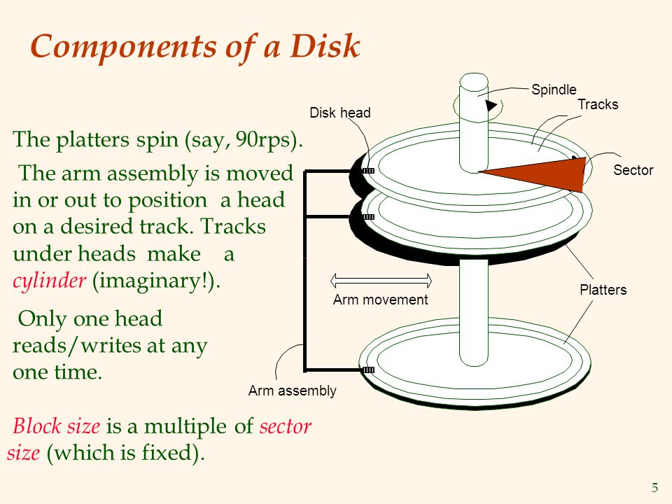 6 Accessing a Disk Page Time to access (read/write) a disk block: - seek time (moving arms to position disk head on track) - rotational delay (waiting for block to rotate under head ) - transfer time (actually moving data to/from disk surface) Seek time and rotational delay dominate.
