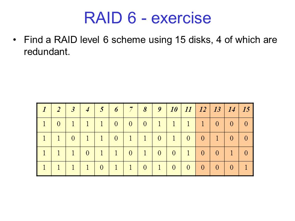 RAID 6 - exercise Find a RAID level 6 scheme using 15 disks, 4 of which are redundant.